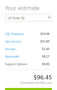Estimate for AppServices