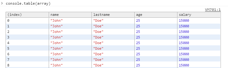 Google Chrome console.table(...)
